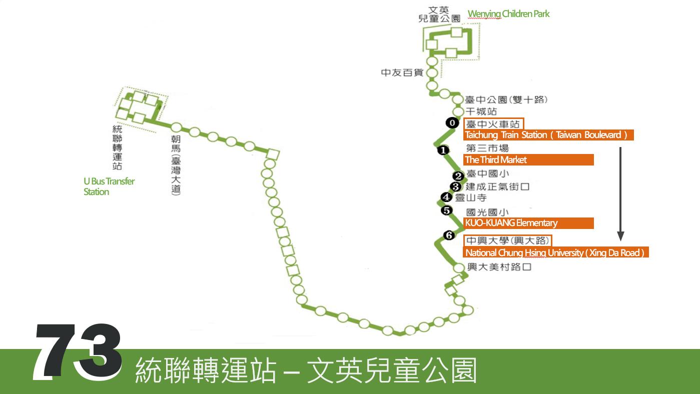 OPTIC 2019 - National Chung Hsing University